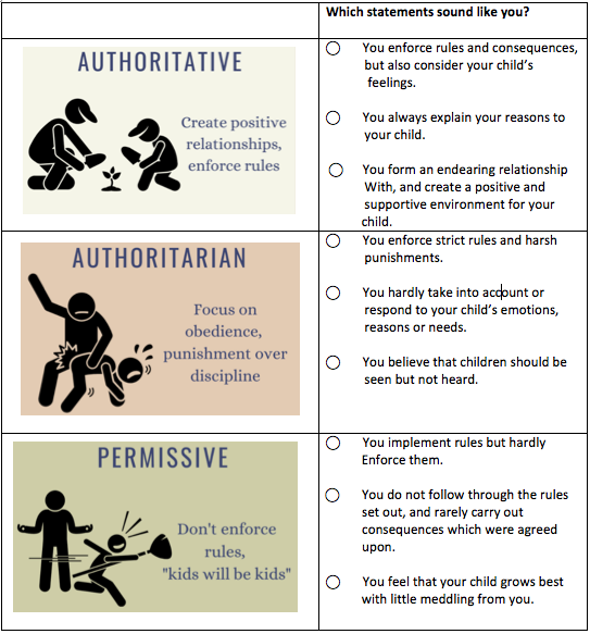 parenting-styles1